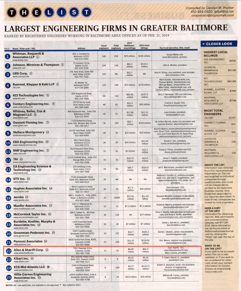 Allen & Shariff #22 on Largest Engineering Firms in Greater Baltimore List